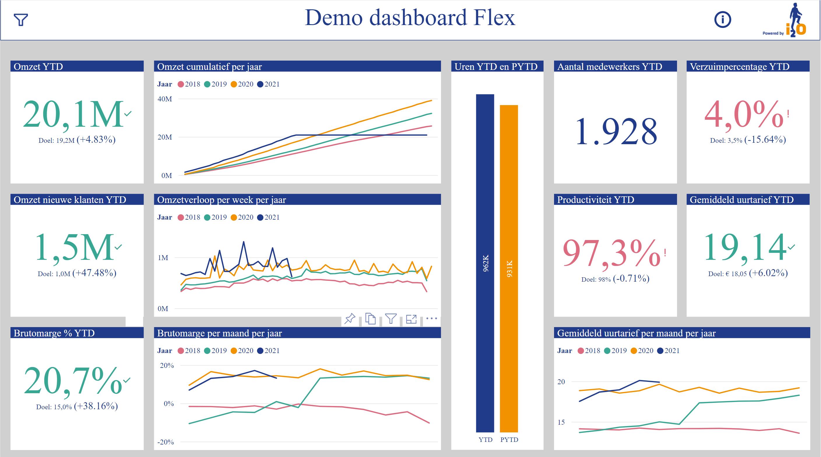 flex dashboard ubplus nocre freepack
